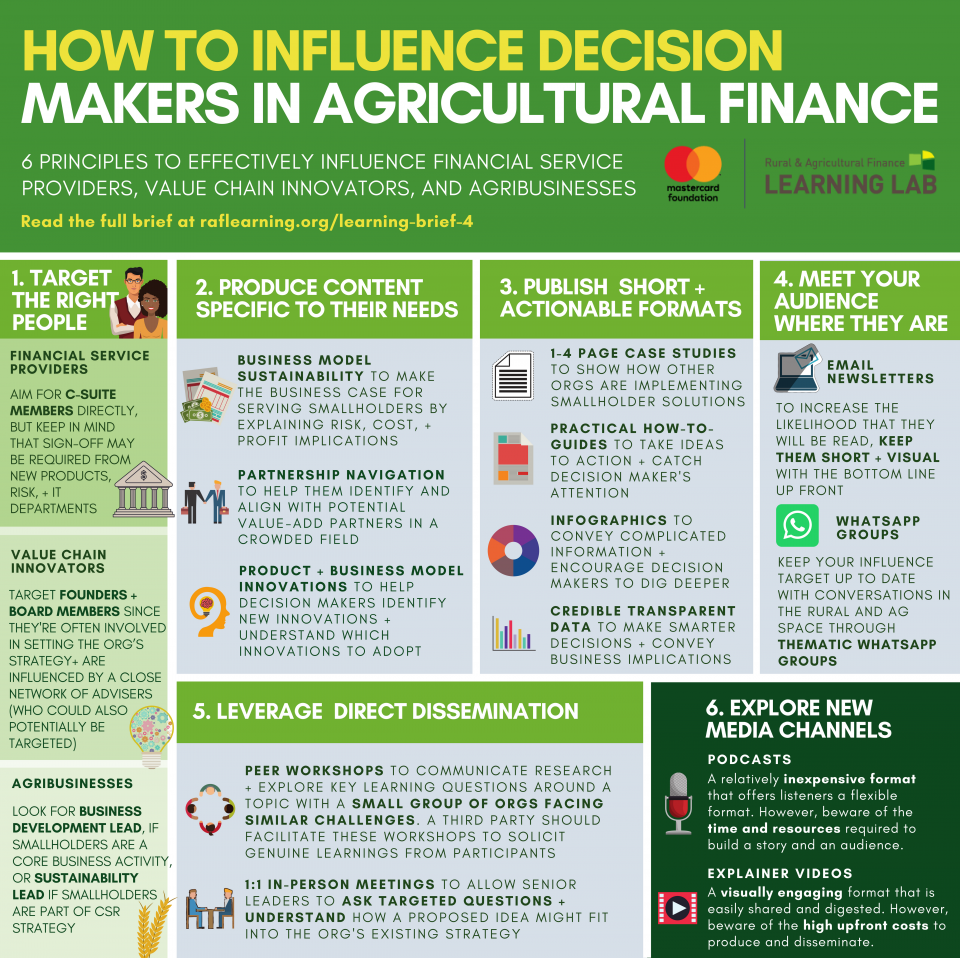 How to influence others in agfinance